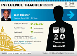 John Boehner - Contributions via Wired Influence Tracker